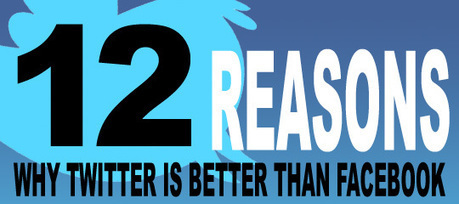 12 Reasons Why Twitter Is Better Than Facebook | web learning | Scoop.it