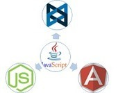Choose the right JavaScript framework for an effective Single Page Web Application | Offshore Development Company | Scoop.it