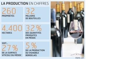 Les vins du Médoc dévoilent leurs crus bourgeois - Les Échos | BIENVENUE EN AQUITAINE | Scoop.it