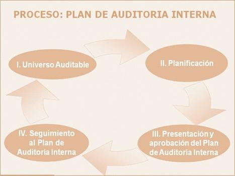 MAPA MENTAL PLAN DE AUDITORIA.png (964x724 pixels) | Auditoría de la Calidad | Scoop.it