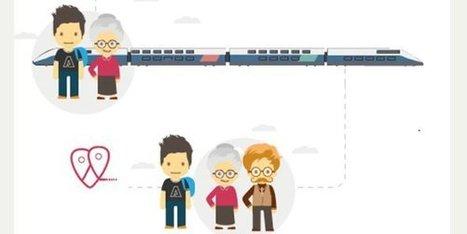 Faciligo, une plate-forme d'entraide sur les bons rails | Veille Achats RSE & Territoires | Scoop.it