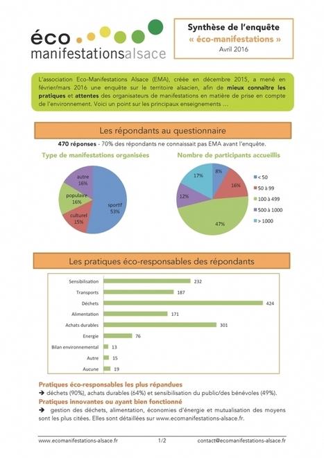Résultats   Eco-Manifestations Alsace   Le fil vert d'ECO-Conseil   Scoop.it