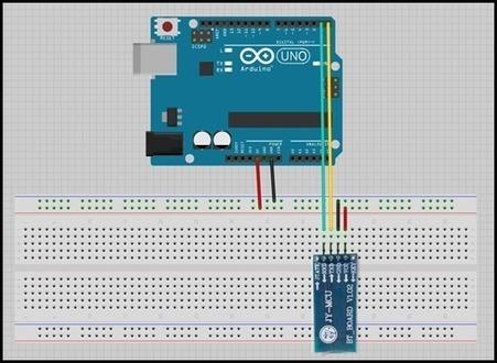 Arduino or Netduino: Adding Bluetooth using the JY-MCU HC-06 V1 ... | Raspberry Pi | Scoop.it
