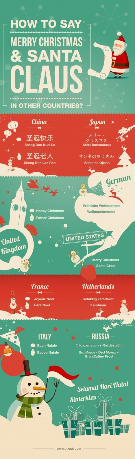 How to say Merry Christmas and Santa Claus in other countries [Infographic] - AvatarGeneration | AvatarGeneration | Scoop.it