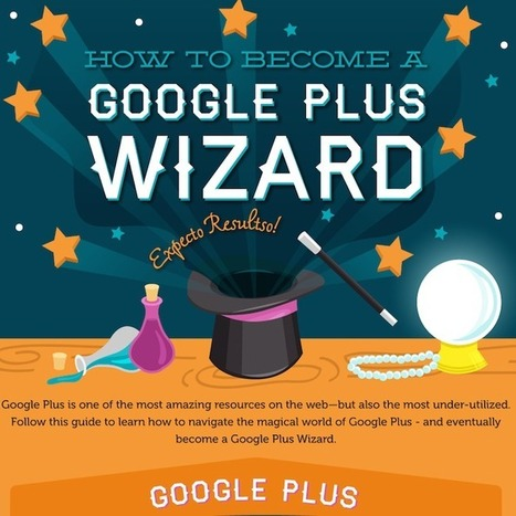 An Infographic Guide to Marketing on Google Plus | Social Media Today | World of #SEO, #SMM, #ContentMarketing, #DigitalMarketing | Scoop.it
