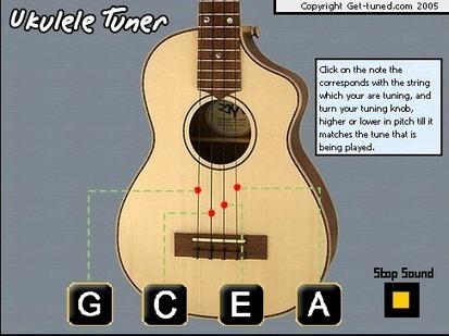 Afinador de Ukulele Online | Tocar ukulele | S...