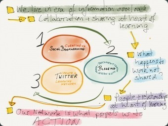 3 Steps To Start Learning How 2 Learn | Critical thinking for the 21st century | Scoop.it