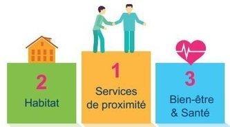 Objets connectés : les attentes des Français se précisent | La Blouse Blanche | Scoop.it