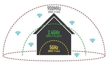 Le Wi-Fi 802.11ah va connecter les objets | Geeks | Scoop.it