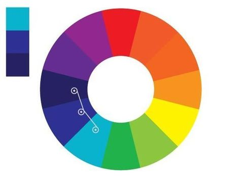 Color Theory 101 - DesignFestival | Learning Web Design | Scoop.it