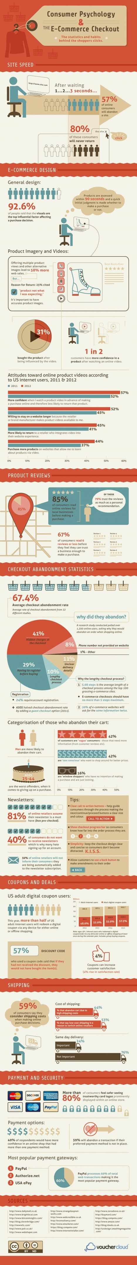 The biggest barriers to online purchase? [Infographic] - Smart Insights Digital Marketing Advice | e-commerce | Scoop.it