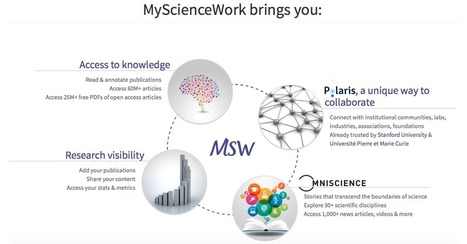 Startup MyScienceWork Announces New Developments | Silicon Luxembourg | Luxembourg (Europe) | Scoop.it