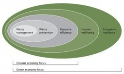 Compost as a potent drought-fighting tool | This is real cradle to cradle: From Ocean Plastics to Carpets | Scoop.it