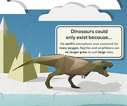 Infographic: 50 Unbelievable Facts About Earth | marked for sharing | Scoop.it