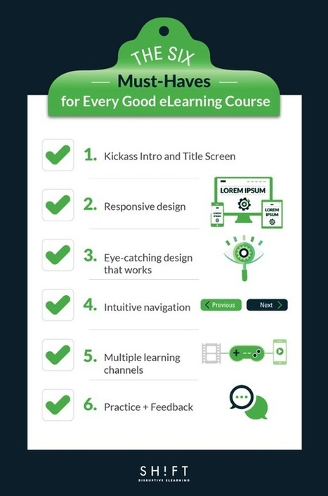 The 6 Must-Haves for Every Good eLearning Course | Technology in Today's Classroom | Scoop.it