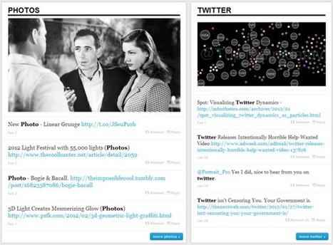 How To: Follow Yourself on Twitter | Twitter Resources | Scoop.it