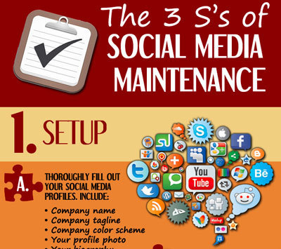 3 S's of Social Media: Setup, Strategize and Schedule [Infographic] | Social Marketing Revolution | Scoop.it
