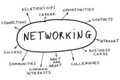 Les erreurs à ne pas commettre lors d'une soirée networking, | RP digitales et relations blogueurs | Scoop.it