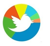 10 Awesome Twitter Analytics and Visualization Tools | Social Media and Nonprofits:  Measurement | Scoop.it