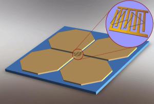 Nano sensor detects minute traces of plastic explosives | Skylarkers | Scoop.it