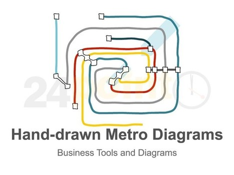 Metro - Subway Diagrams Hand-drawn PowerPoint | world | Scoop.it