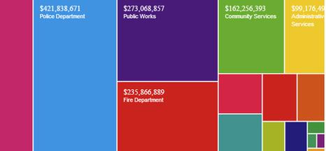 Open data : à Oakland, le regard des habitants sur le budget municipal | Nouveaux paradigmes | Scoop.it