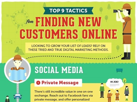 Top 9 Tactics for Finding New Customers Online - Visual Contenting | Visual Marketing & Social Media | Scoop.it