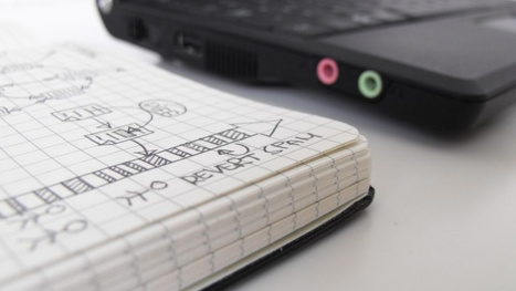 """Stay Focused on the Current Task with a """"Procrastination Pad""""   ManageMens   Scoop.it"""