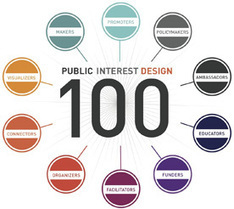 How to designPublic Interest using personas | Designing design thinking driven operations | Scoop.it