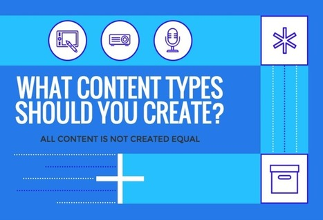 What Types of Content Should You Create? | Online Marketing Resources | Scoop.it