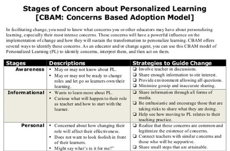 CBAM: Stages of Concern about Personalized Learning | Personalize Learning (#plearnchat) | Scoop.it