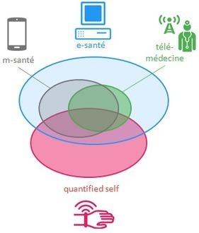 e-santé, m-santé, quantified self, télémédecine ⇒ les définitions - Qualitiso   Agence TROUBAT   Scoop.it