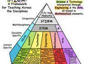 School Methods | Research skills | Scoop.it