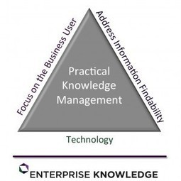The Keys to Practical Knowledge Management | Knowledge Management | Scoop.it