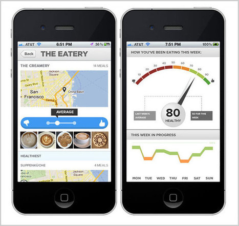 Massive Health iPhone App Gets You To Eat Better, Using The Crowd's IQ | Data Driven Decision Making | Scoop.it