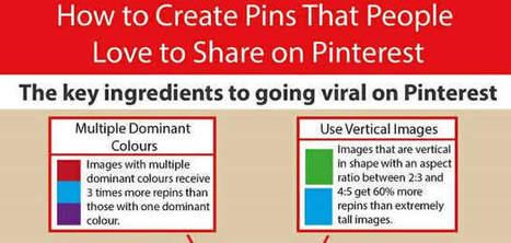 Comment créer des images populaires sur Pinterest | CommunityManagementActus | Scoop.it