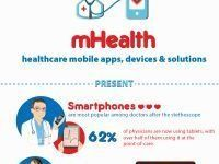 Infographic: mHealth – Mobile apps, devices and solutions | Health around the clock | Scoop.it