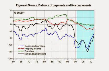 Greece: Keynes or Marx? | Peer2Politics | Scoop.it