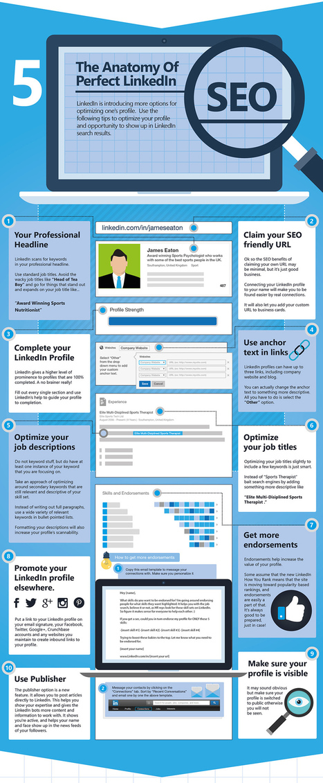 The ultimate LinkedIn cheat sheet! How to enhance your profile. | Corridor of learning | Scoop.it