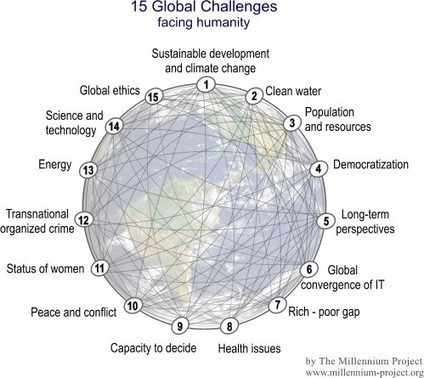 15 Global Challenges for Humanity | Thinking Outside Pandora's Box | Scoop.it