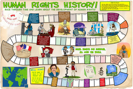Human-Rights-Time-Line-human-rights-884732_1920_1291.jpg (1920x1291 pixels) | Geography resources | Scoop.it