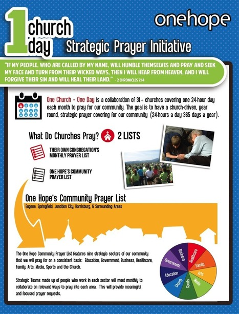 HEY LA! CHECK THIS OUT: One Church~One Day / Strategic Prayer Initiative for Lane County, Oregon | Transform LA | Scoop.it