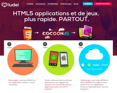 Développer et créer en HTML5 sans code (applications, jeux, animations…) | | Autoformation en bibliothèque | Scoop.it