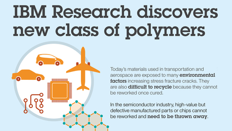 IBM Research discovers a new class of polymers | Amazing Science | Scoop.it