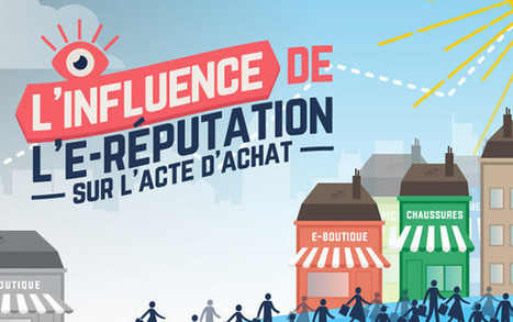 Infographie : l'influence de l'E-réputation sur l'acte d'achat ! | Internet world | Scoop.it