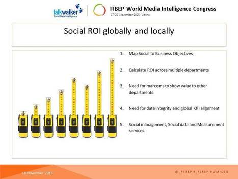 Talkwalker's Christophe Folschette: How to Measure Social ROI for Global Businesses with Local Needs - Talkwalker Blog – Social Media Monitoring & Analytics | Designing  service | Scoop.it