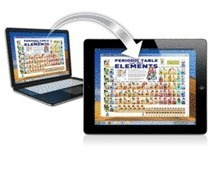 iPad App for Teachers | Vision Mobile Classroom Management | iPads at Sanborn | Scoop.it
