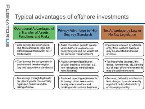 RIT - Recht in Thailand   Facebook   International Tax Planning   Scoop.it