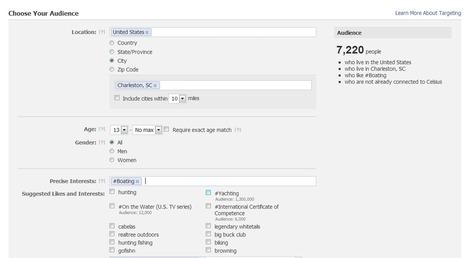 Facebook Advertising for Grown-ups | Social Intelligence | Social Analytics | Scoop.it