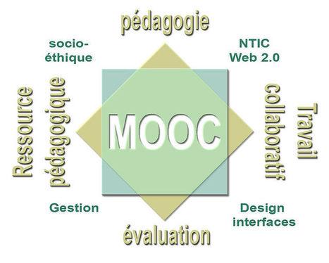 NetPublic » MOOCs : Plus de 30 cours en ligne collaboratifs ouverts à tous | Réussir ensemble | Scoop.it